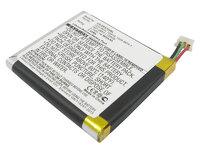 Аккумулятор SONY Xperia X10 Mini (ER-X100) 1228-9675.1